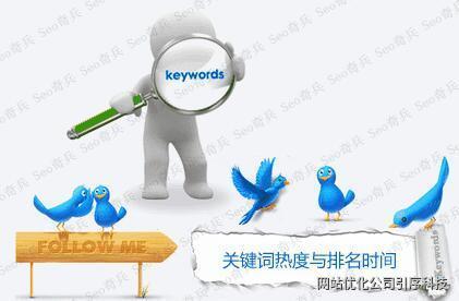 怎么提升網站百度關鍵詞排名