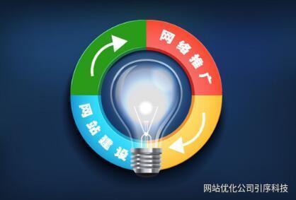 七大不同推廣渠道助力重慶網絡推廣