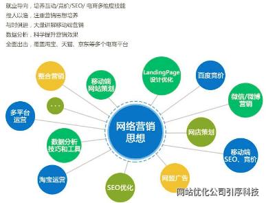 重慶網絡推廣受熱捧的那些特性