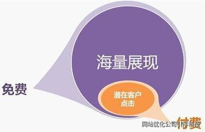 怎么通過重慶網絡推廣優化企業的形象