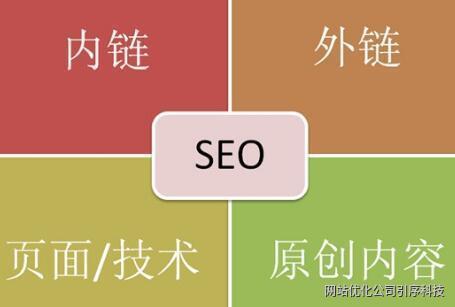 做重慶seo如何改變網站流量高卻沒錢賺的境況