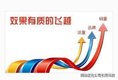 如何長久利用重慶網絡推廣做好營銷