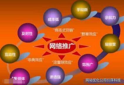 那些最為有效的重慶網絡推廣方法分享