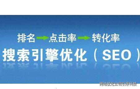 重慶網站優化公司執行網站seo的五大基本流程和步驟