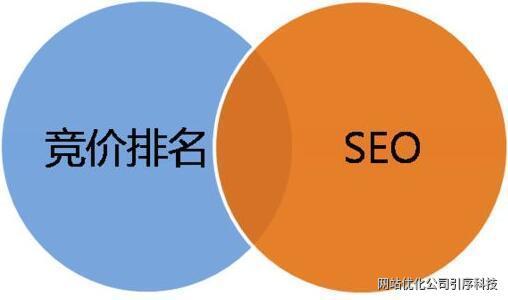 重慶seo能夠實現更好更快的營銷