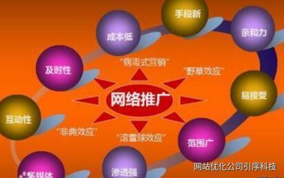 網站設計是重慶網站運營的重點工作之一