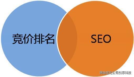 重慶SEO的自然排名是否會受到競價排名的影響