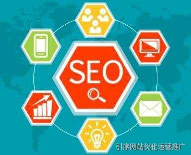 重慶SEO公司總結怎么寫好一個SEO方案