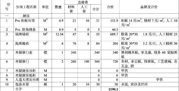 2019最新重庆家庭装修报价清单5