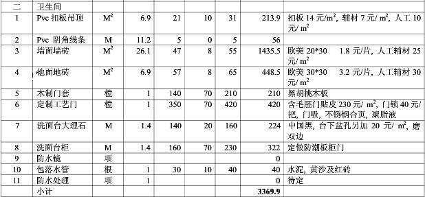 2019最新重庆家庭装修报价清单6