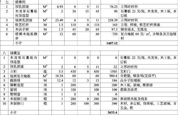 2019最新重庆家庭装修报价清单10