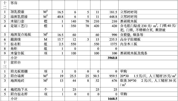 2019最新重庆家庭装修报价清单13