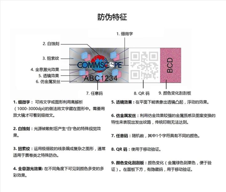 重庆家装建材_安普超五类网线18.