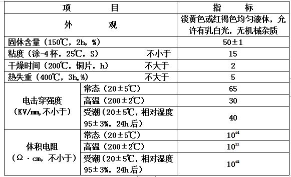 1053有机硅树脂