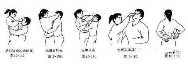 适合女生的防卫技巧