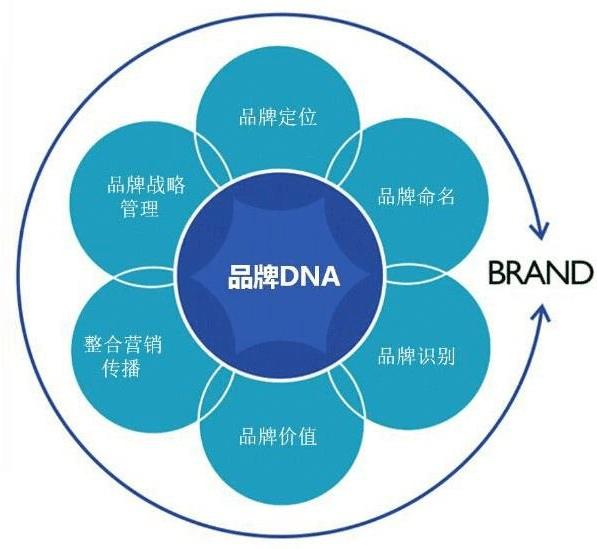 北京大学新营销实战研修班研修背景