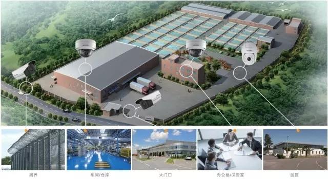 工厂监控方案点位设计图