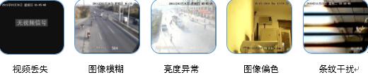 高清视频监控平安城市解决方案