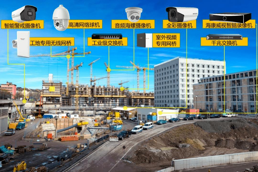 监控方案 | 如何智能有效管理建筑工地,减少事故发生?