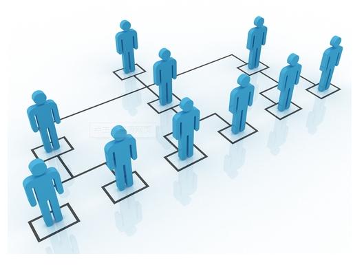 直销系统和直销会员的关系