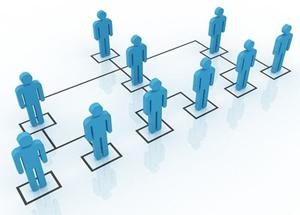 安迪结算系统双轨制直销软件开发设计