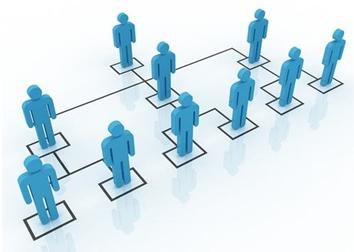 双轨管理直销软件系统开发
