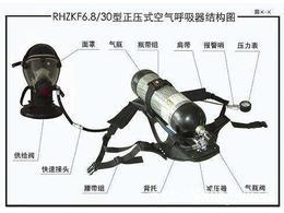 正压式空气呼吸器使用步骤