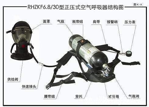 消防空气呼吸器组成