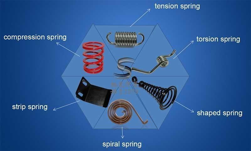 广东旭龙弹簧生产各类弹簧