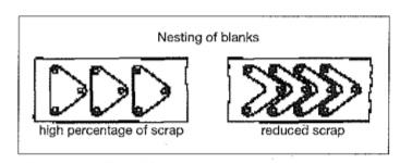 精密金属冲压材料成型