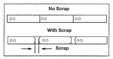 精密金属冲压材料的合理利用