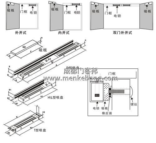 玻璃门加装门禁接线方法