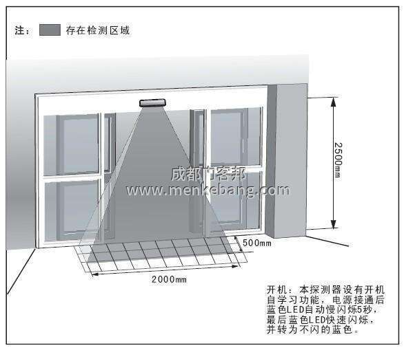 红外线感应传感器原理图片