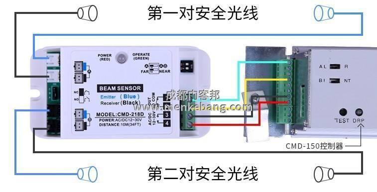 自动门安全光线怎么接