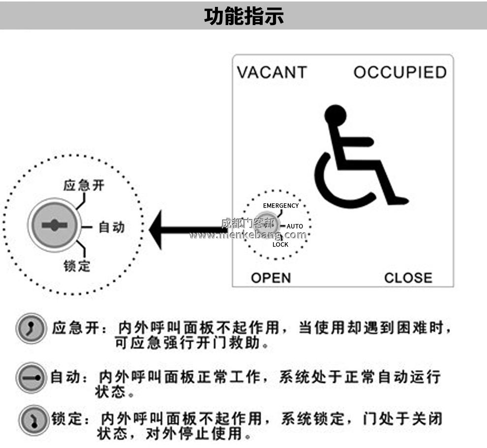 残疾人自动门开关说明书,CMD-209残疾人开关,残疾人开关说明书