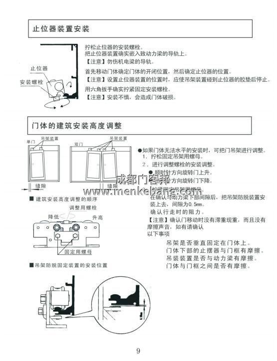ltc自动门说明书, LTC自动门控制器说明书