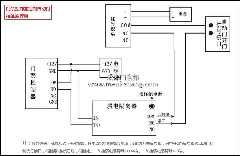 门禁自动门工作原理是什么,门禁与自动门接线图3