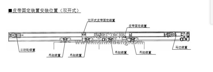 自动门钢丝绳安装方法,自动感应门皮带安装方法