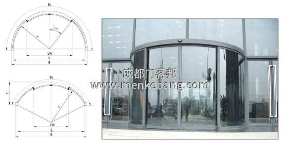 成都自动弧形门安装步骤,成都自动弧形门安装详解