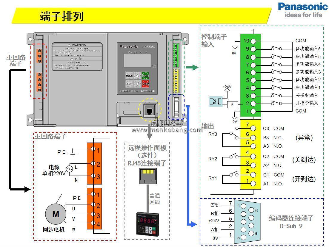 自动门控制器接线图