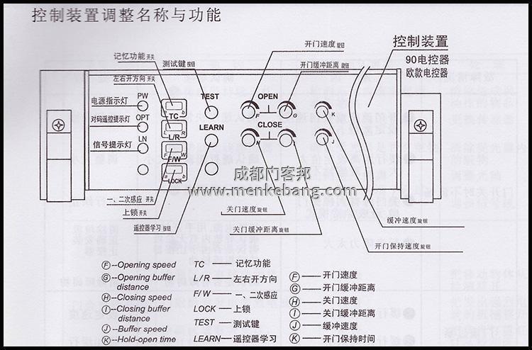 松下自动门电机跟控制器接线,自动门电机接线图,自动门控制器接线图