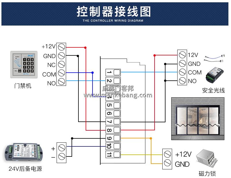 三浦/kFIT自动门控制器接线图解,自动门控制器调整方法
