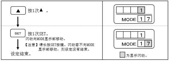 遥控器设定辅助光线传感器-操作步骤(示图)