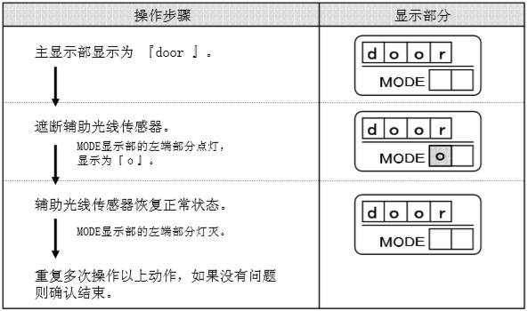 检知状态-遥控器控制面板(示图.)