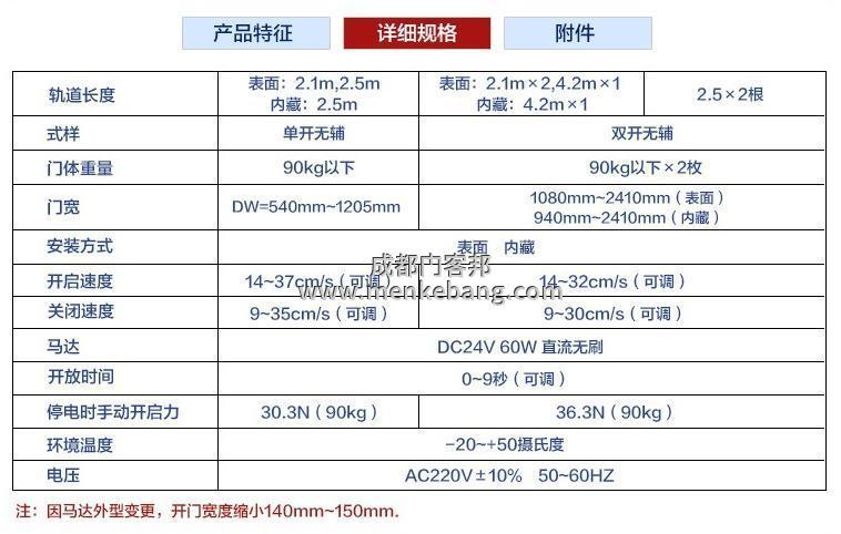 H3自动门价格,H3自动门安装图1