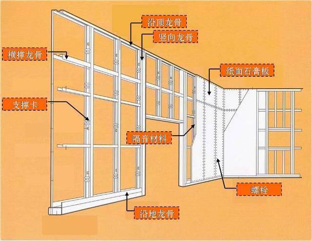 硅酸钙板防火轻质隔墙板价格