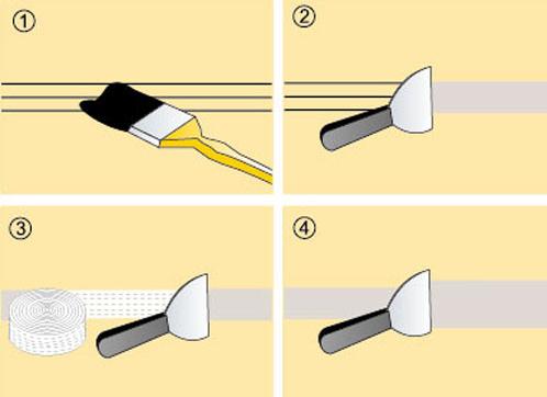 硅酸钙板刮腻子施工步骤