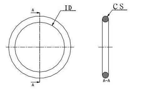 o型圈尺寸图