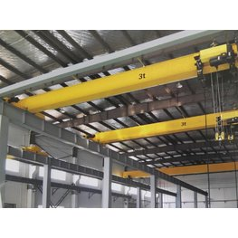 European Single Girder Overhea ...