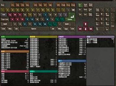 真实爱玩传奇手游版的游戏玩家常应用快键键实际操作